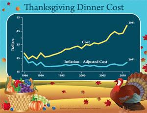 fb thanksgiving